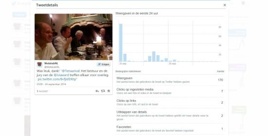 Twitter Analytics voor bibliotheken